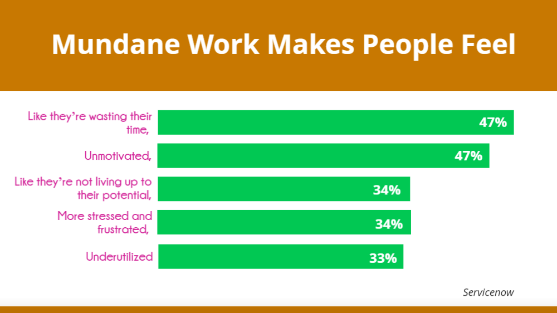 Make Work More Meaningful
