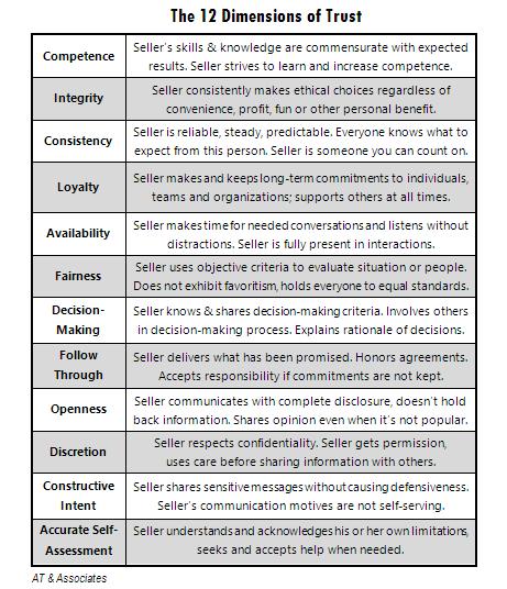 dimensions of trust