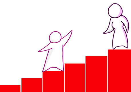 sales management effectiveness