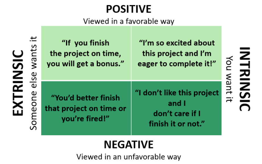 motivation graphic