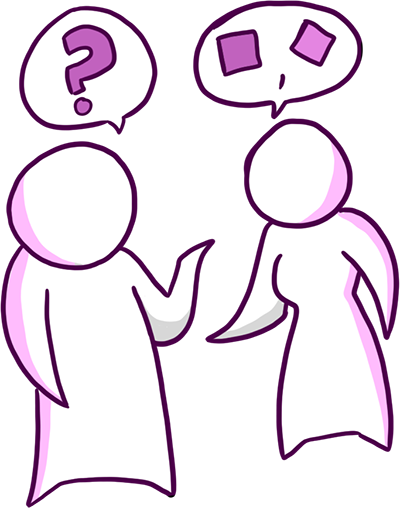 question-based selling