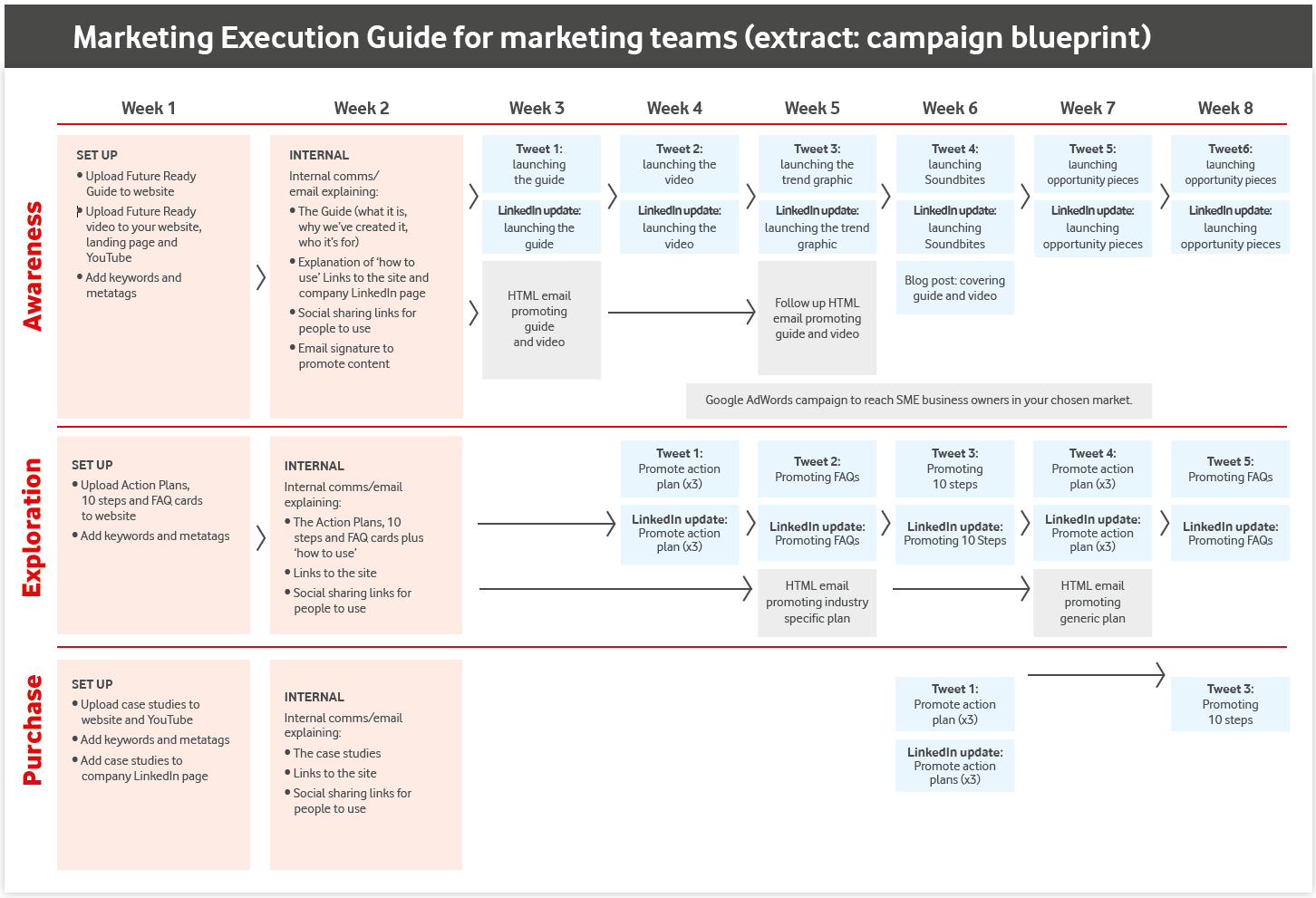 content_marketing_guide_tiny.png